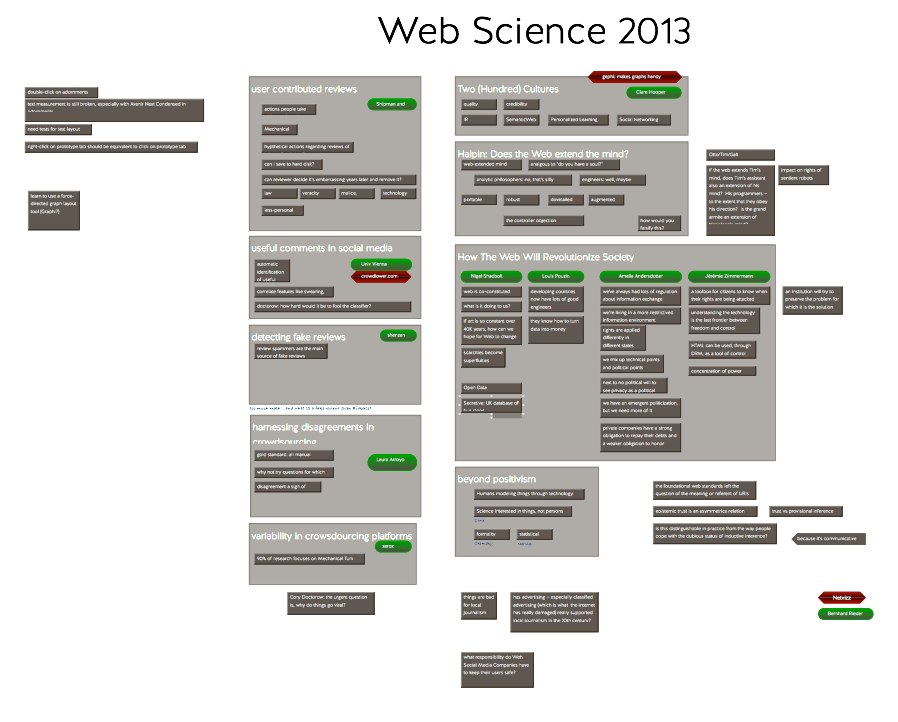 web science